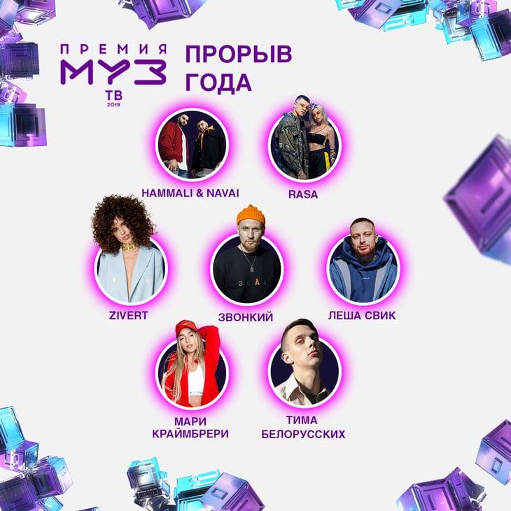Муз-ТВ 2019: все, что нужно знать о музыкальной премии, номинанты