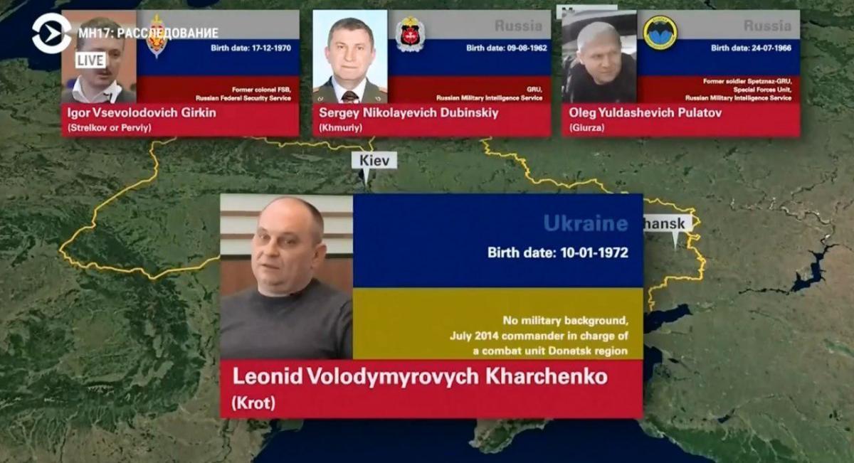 Кто сбил боинг над Украиной