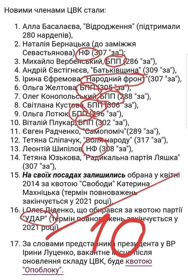 / Фото: Facebook/Александр Куницкий
