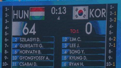 Сборная Венгрии по водному поло установила рекорд