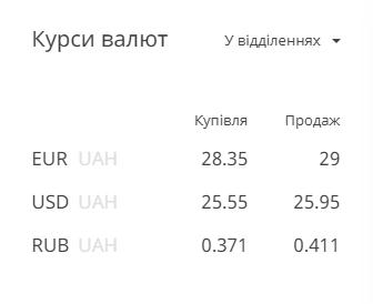 / Скриншот с privatbank.ua