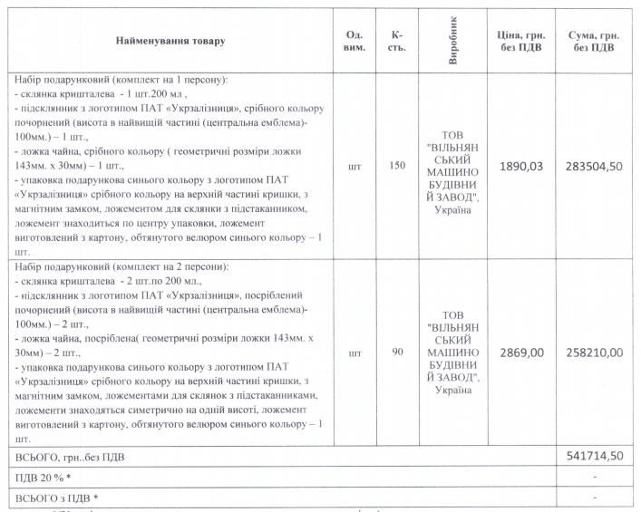 Документы по закупкам УЗ