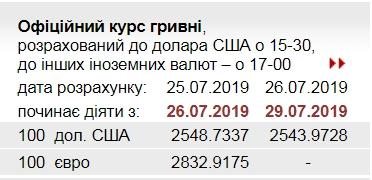 Доллар в Украине постучал в дно: курс обвалился до нового минимума 2019 года