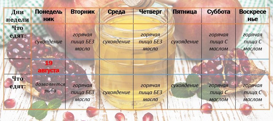 успенский пост 2019 питание по дням