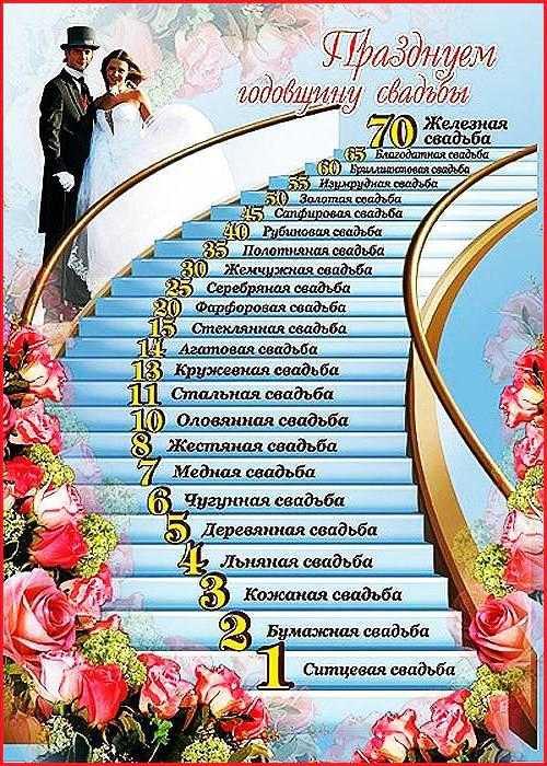 💗 Красивые открытки! С годовщиной свадьбы 27 лет! | 27 лет ... | 700x500