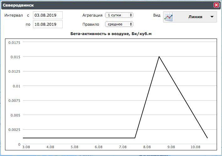 greenpeace.ru
