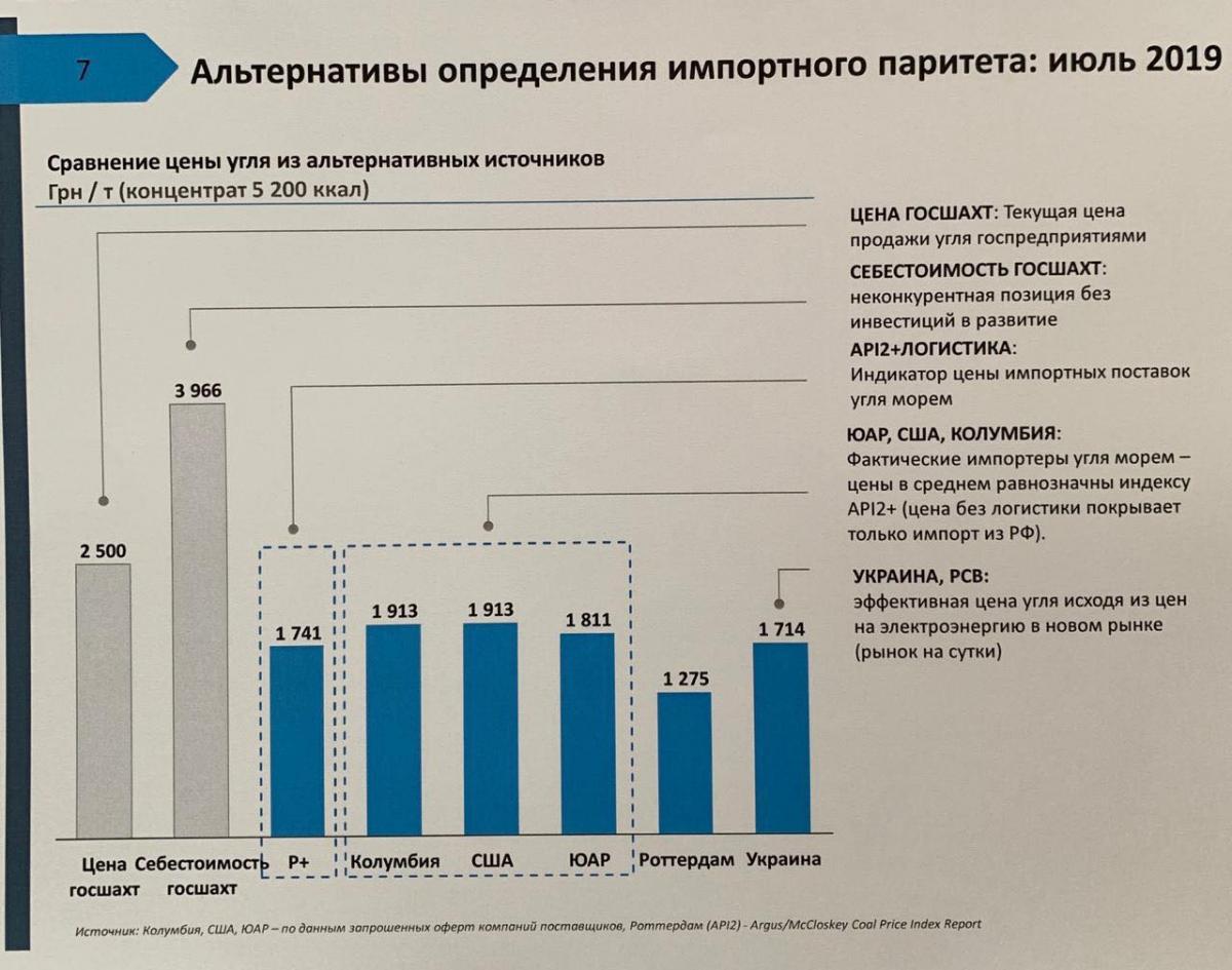 """Черная зрада: журналист пояснил, почему Украине выгодны закупки угля по схеме """"Роттердам+"""""""