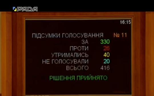 Руслан Стефанчук избран первым замом Дмитрия Разумкова - Руслан Стефанчук