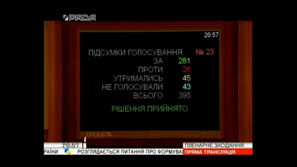 Новый Кабмин: нардепы избрали министров