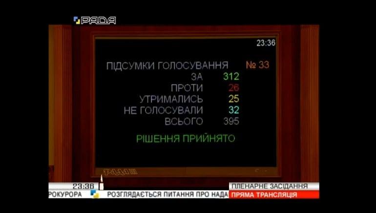 Рада назначила нового генпрокурора