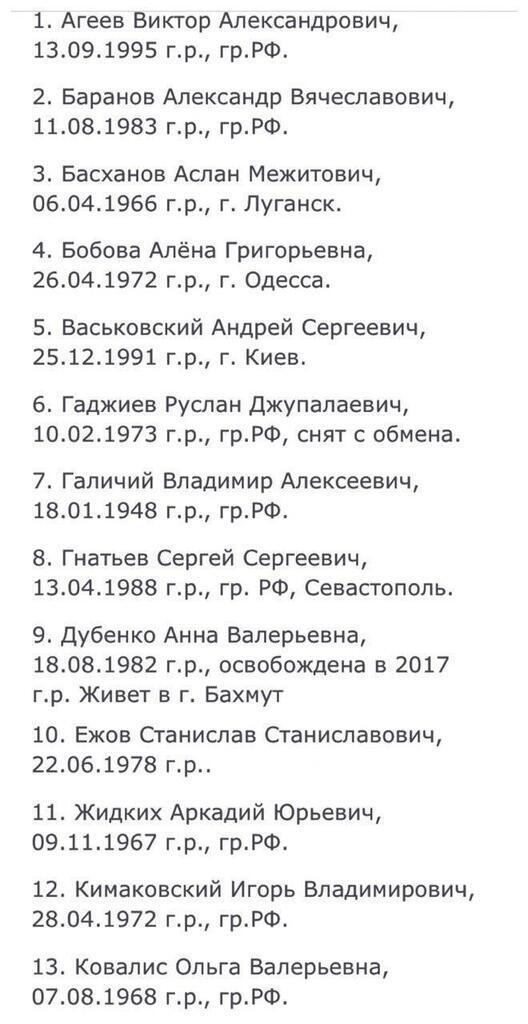Список на обмен