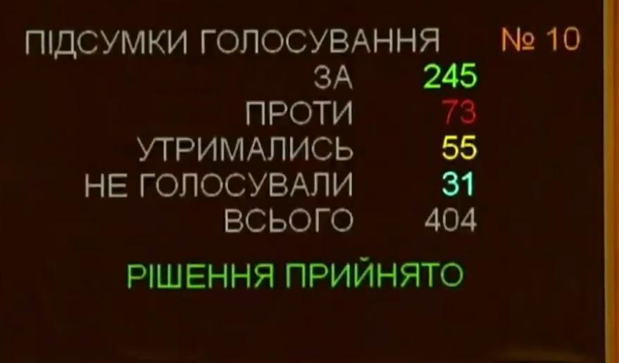 """""""Нарушаете регламент"""": Рада со скандалом приняла закон об импичменте"""