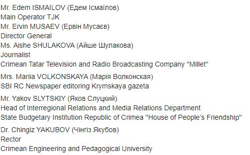Россия отправит на Совещание ОБСЕ крымских оккупантов – Чубаров