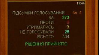 Рада 3 сентября проголосовала за отмену депутатской неприкосновенности