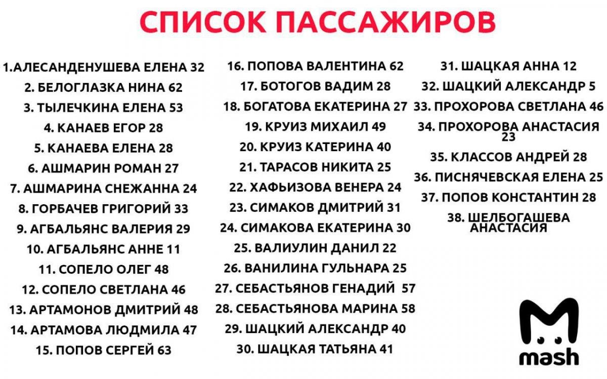 Полный список россиян, попавших в ДТП в Доминикане, по данным Telegram-канала Mash