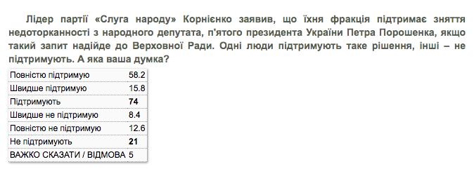 Скриншот http://kiis.com.ua