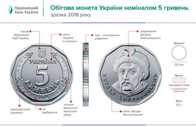 5 гривен кто изображен