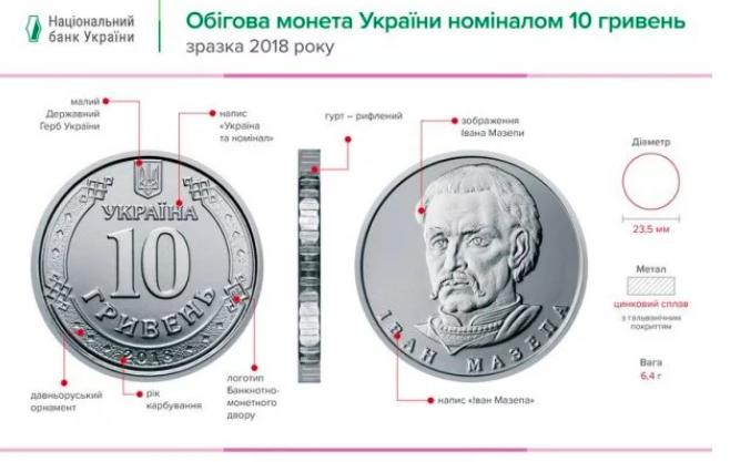 10 гривен кто изображен
