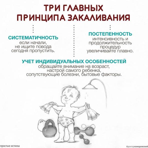 Есть три главных принципа закаливания - Комаровский