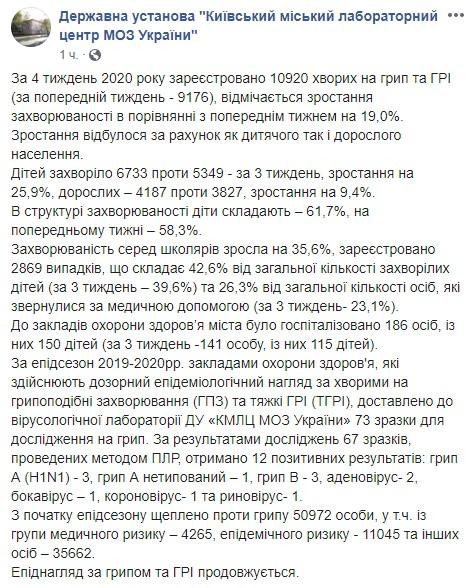 В Украине зафиксирован первый случай коронавируса: все подробности