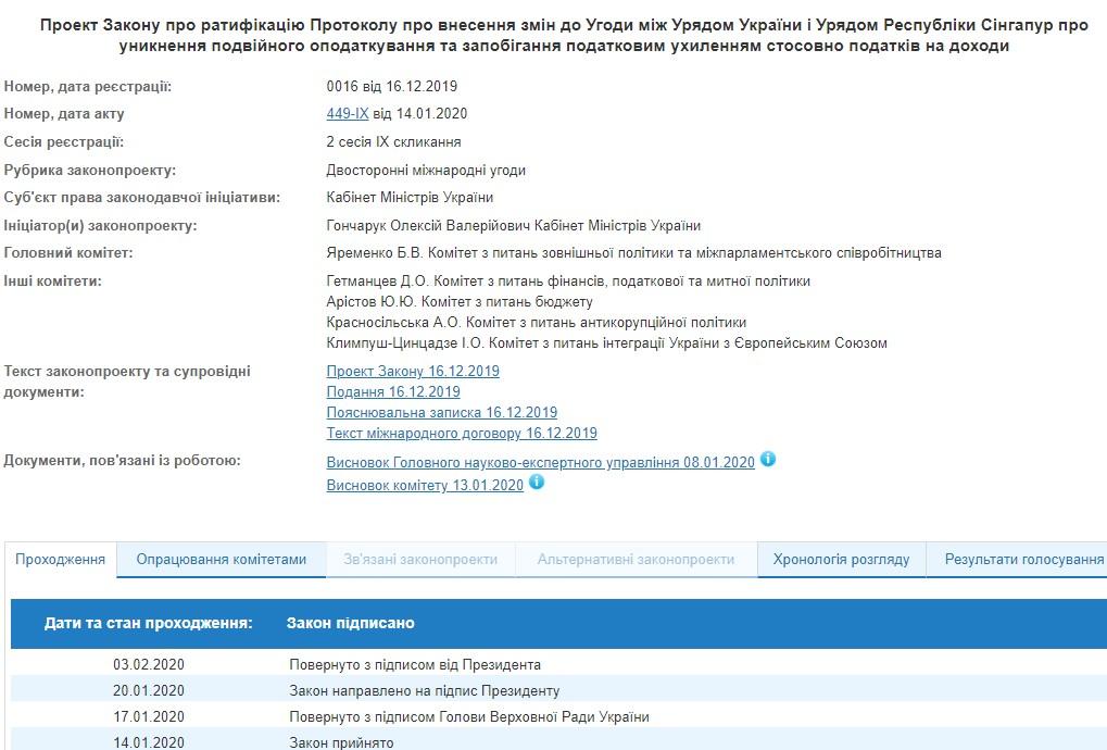 Зеленский подписал важный законопроект: в чем суть