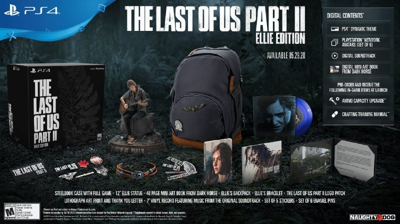 Содержимое коллекционного издания The Last of Us Part II