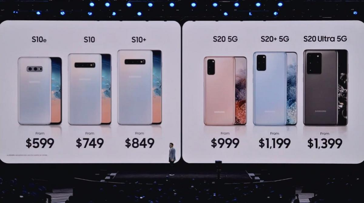 Цена в долларах на все смартфоны серий Samsung Galaxy S20 и Samsung Galaxy S10