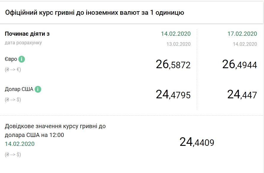 Скріншот / bank.gov.ua