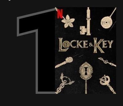 Ключи Локков 2020