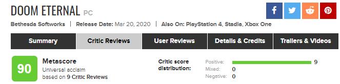 Оценка Doom Eternal на Metacritic