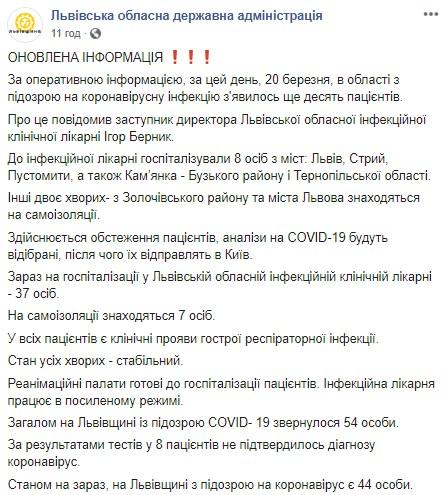 Львовщина застыла в ожидании: у 44 граждан подозрение на COVID-19