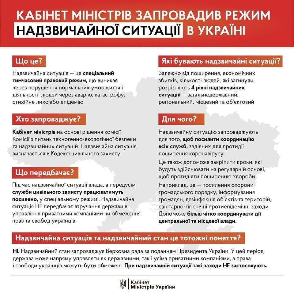 Чрезвычайная ситуация в Украине: что нужно знать и чем отличается от ЧП
