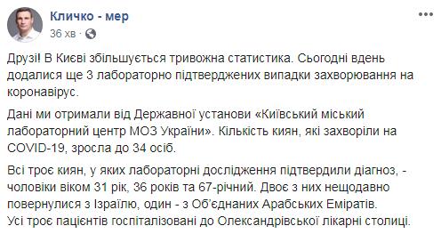 Коронавирус в Киеве: число больных серьезно возросло