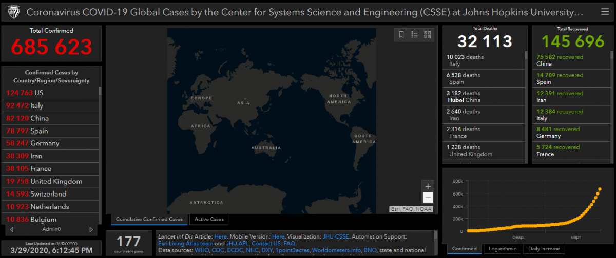 / Скріншот з gisanddata.maps.arcgis.com/