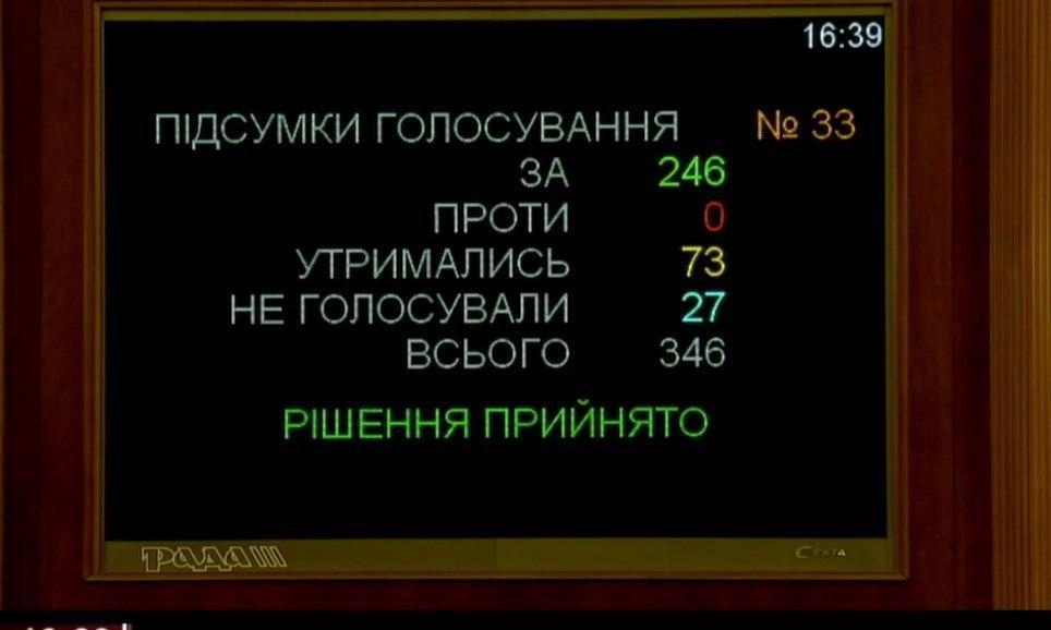 кандидатуру Степанова підтримали 246 депутатів / скріншот Рада