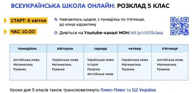 Уроки по телевидению - расписание уроков онлайн 5 класс