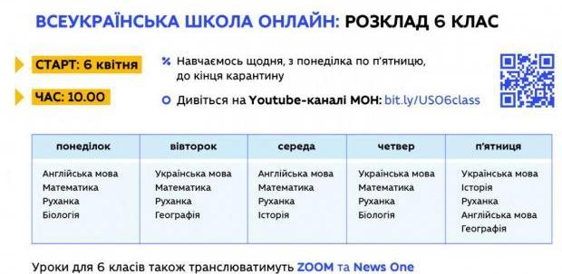 Уроки по телевидению - расписание уроков онлайн 6 класс