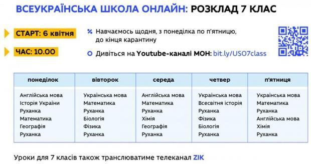 Уроки по телевидению - расписание уроков онлайн 7 класс