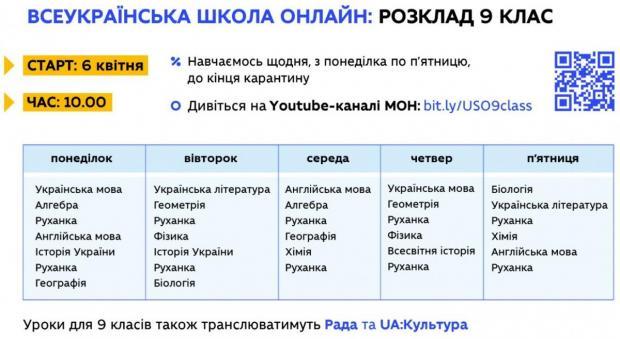 Уроки по телевидению - расписание уроков онлайн 9 класс