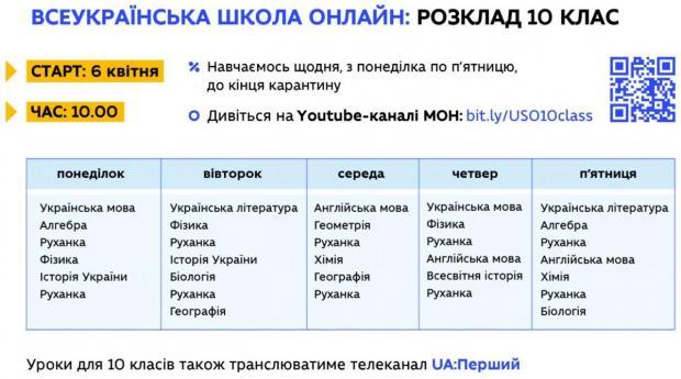 Уроки по телевидению - расписание уроков онлайн 10 класс