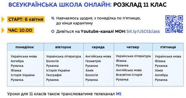 Уроки по телевидению - расписание уроков онлайн 11 класс