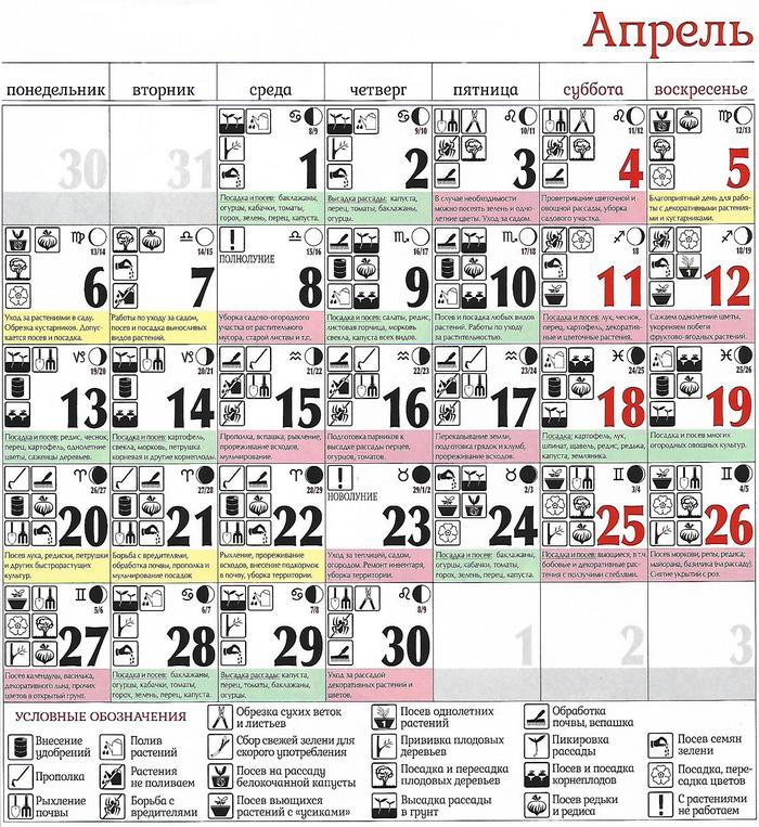 Місячний посівний календар на квітень 2020 року – таблиця