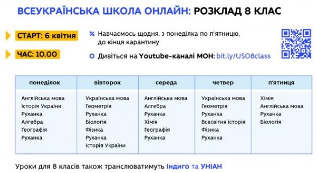 Уроки по телебаченню - розклад уроків 8 клас онлайн