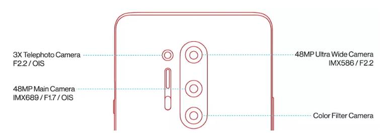 Система камер в OnePlus 8 Pro