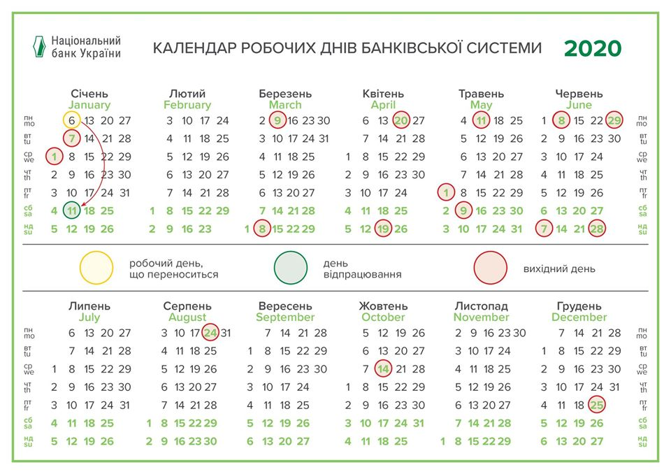 Как работают банки на праздники 2020 в Украине