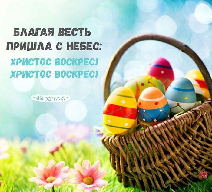Христос Воскрес - картинки, листівки та гіф російською та українською