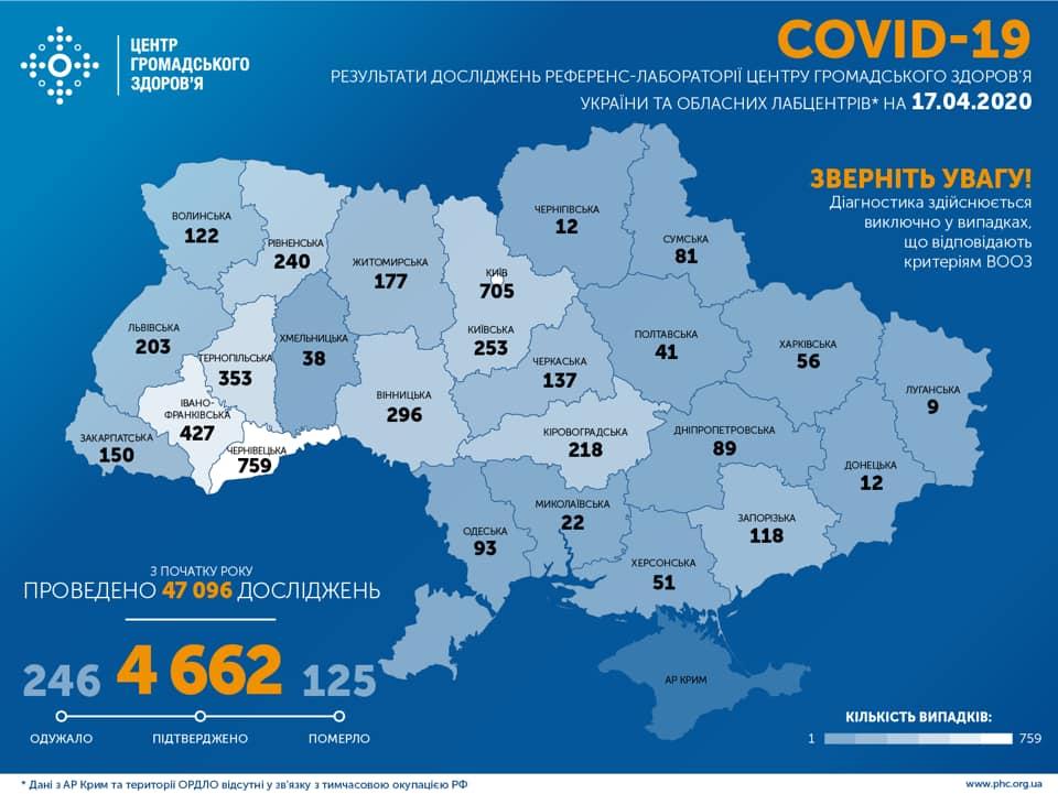 Коронавірус в Україні 17 квітня