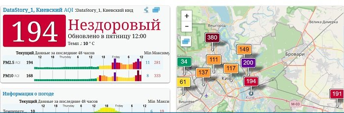 индекс качества воздуха киев- карта загрязнения воздуха в районах киева
