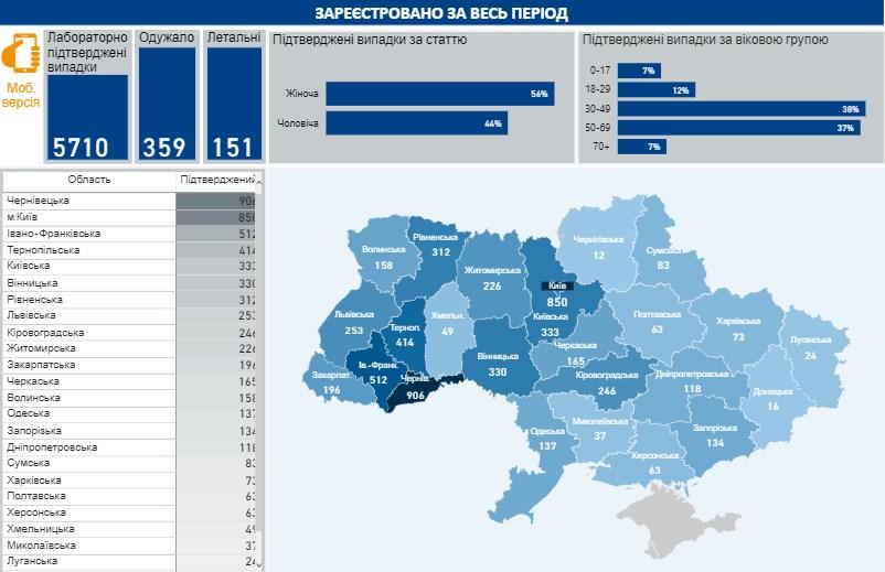 Коронавирус в Украине карта на 20 апреля / phc.org.ua