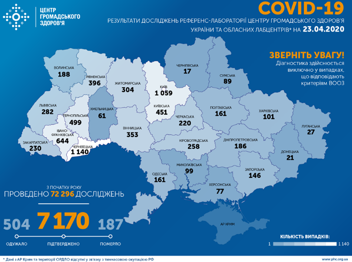 Количество жертв вируса в Украине подскочило – Коронавирус в Украине 23 апреля